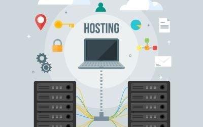 Het belang van goede website hosting